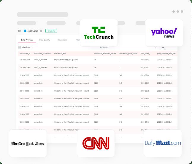 Mainstream News Portals Journalism Data