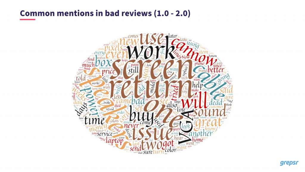 Word cloud - bad reviews