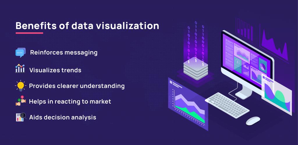 benefits of data visualization